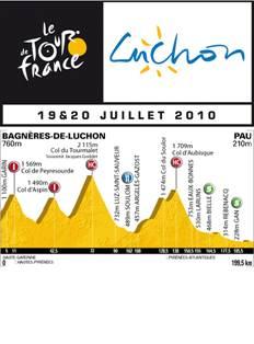Tour de France 2010 - Etape Luchon-Pau